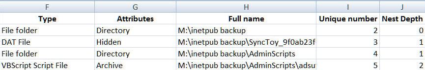 TM Directory Listing