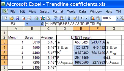 Trendline coefficients